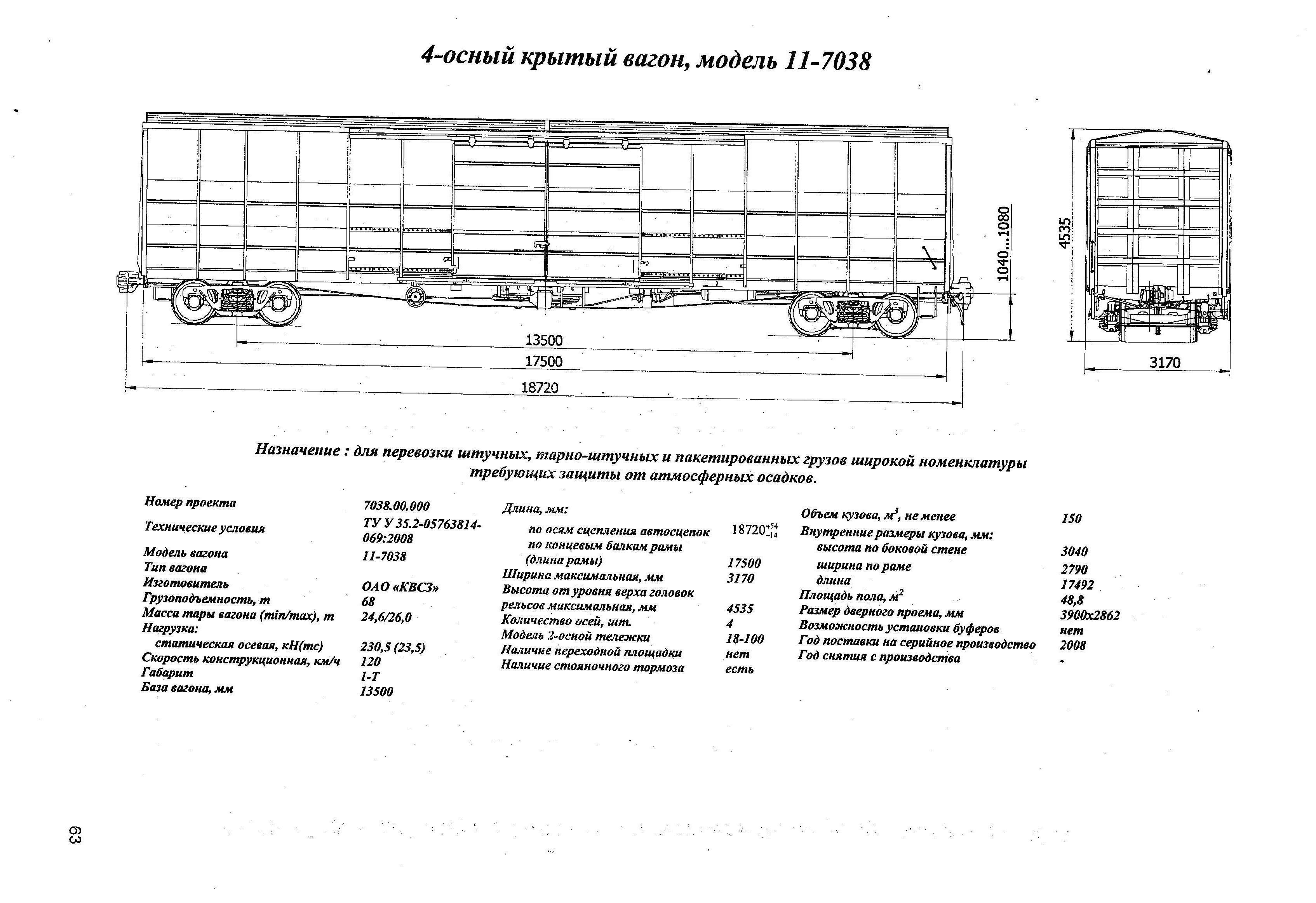 Сцепление автомобиля: назначение и устройство - Avtonov